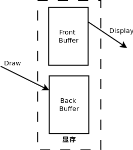 File:Two buffer.png